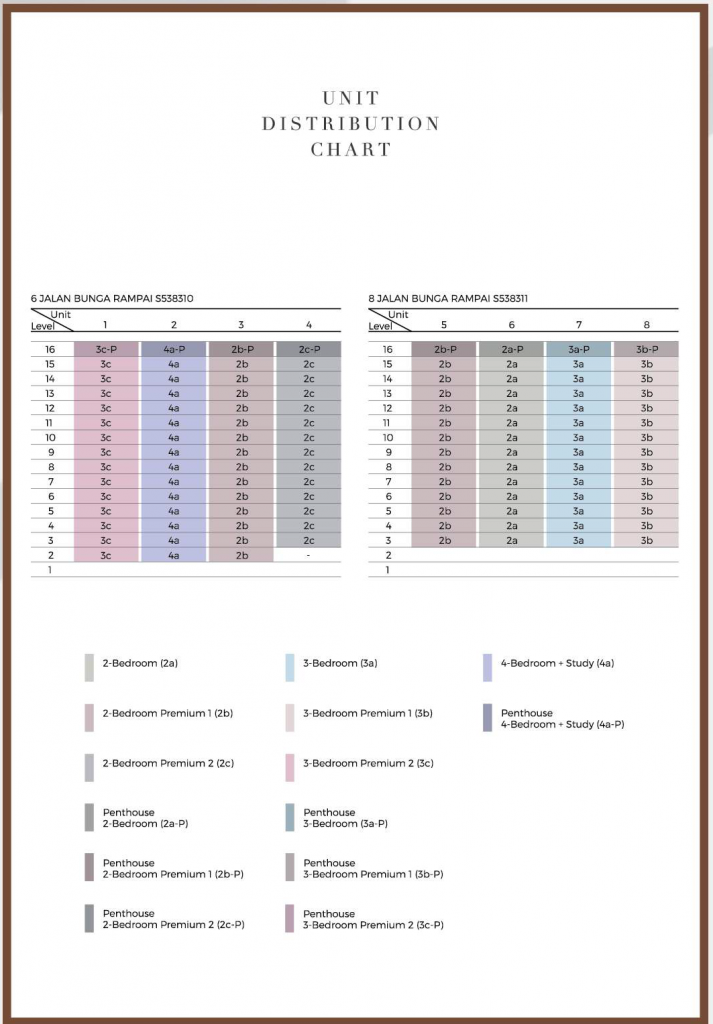 bartley-vue-elevation-chart-singapore-1